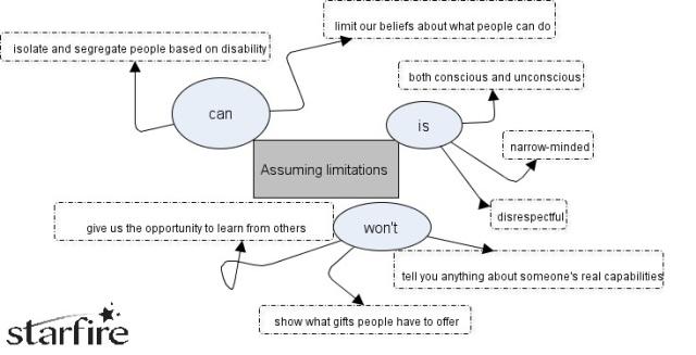 Assuming Limitations