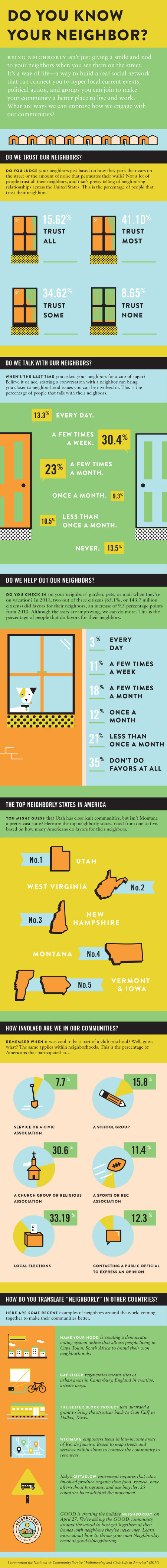 www.good.is/posts/infographic-do-you-know-your-neighbor